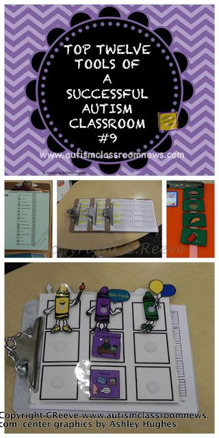 Doing your job well in the special education classroom is only possible if you have the right tools.  This series reviewed my top 12 tools in autism classrooms and how I use them.