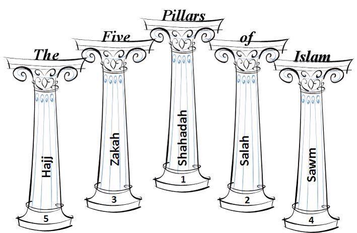 The Five Pillars of Islam http://greatislamicquotes.com/beautiful-inspirational-islamic-quotes/