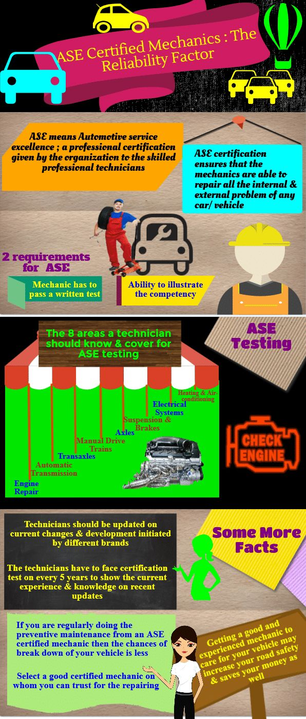 5 Reasons To Use An Ase Certified Mechanic To Repair Your Vehicle Mechanic Car Mechanic Repair