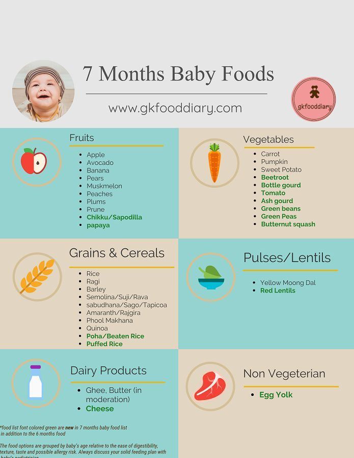 Indian Baby Food Chart For 7 Months Baby Baby Food Recipes