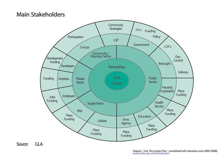 pestel analysis of london business school Strategic analysis tools london sw1p 4np united kingdom michael e porter of harvard business school as a simple framework for assessing.