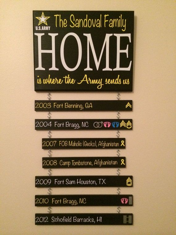 Additional boards for Home is where the Army Navy Air Force Marines Military sends us plaque