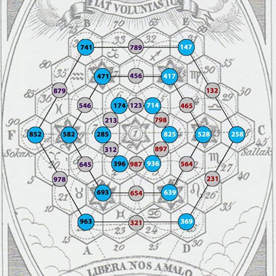 "The Solfeggio Frequencies are a ""lost"" set of harmonic tones that have been claimed to be beneficial to the mind and are receiving renewed interest of late, mainly by people interested in how they influence the mind. The focus seems to be in the way they seem able to modulate brain waves from a faster beat to a slower one. So, their potential as sleep inducers or stress busters is something worth looking into."