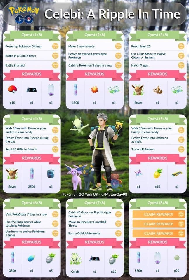 Pin By Jill Lockard On Pokemon Go With Images Pokemon Go