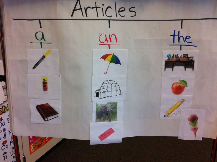 Teachers are making the ELD Links charts fun in the classroom! This chart comes from Basic Knowledge Lesson 1.