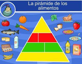 BUSCANT IDEES: L'ALIMENTACIÓ (2)