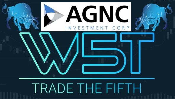 Agnc Stocks Signals Video For Potential Long Swing Trade Swing