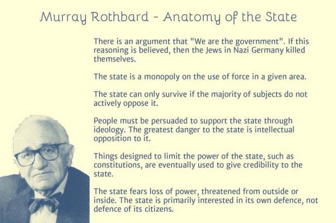 42 best Murray Rothbard images on Pinterest | Freedom, Liberty and ...