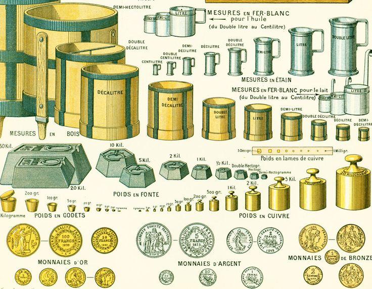 1897 Système métrique Illustration grand format Planche Originale Larousse Decoration Loisirs créatifs scrapbooking de la boutique sofrenchvintage sur Etsy