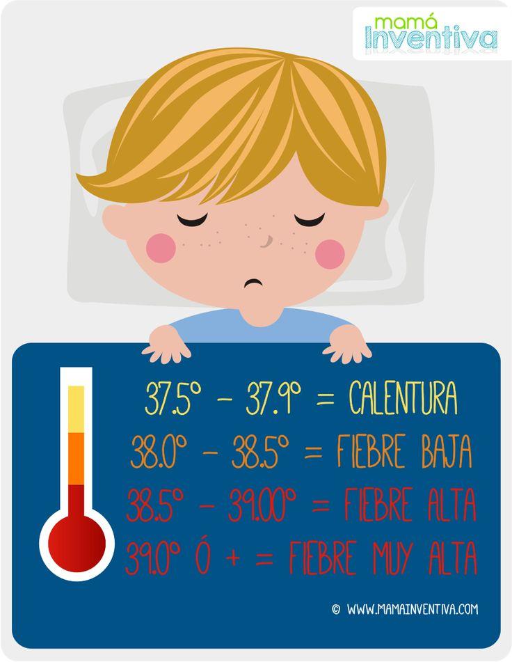 Que hacer si mi bebe tiene fiebre?? Sencillos pasos para manejar la situaci�n.