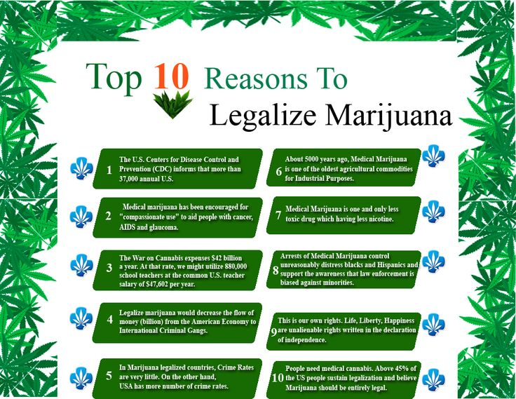 benefits of decriminalizing marijuana essay Legalizing marijuana-persuasive outline medical benefits, manufacturing uses, the many health benefits of marijuana legalizing marijuana essay.