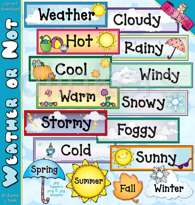Image result for cartoon weather symbols during the summer