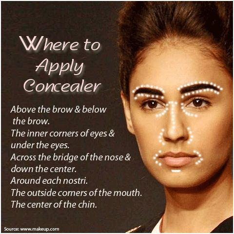 Applying concealer properly may not be rocket science, it ...