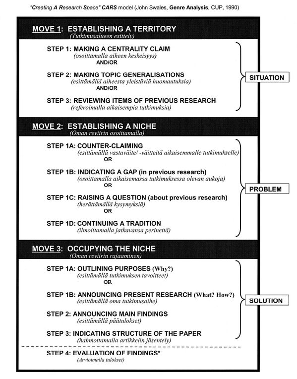 Process-Based Approaches: Suggested Activities