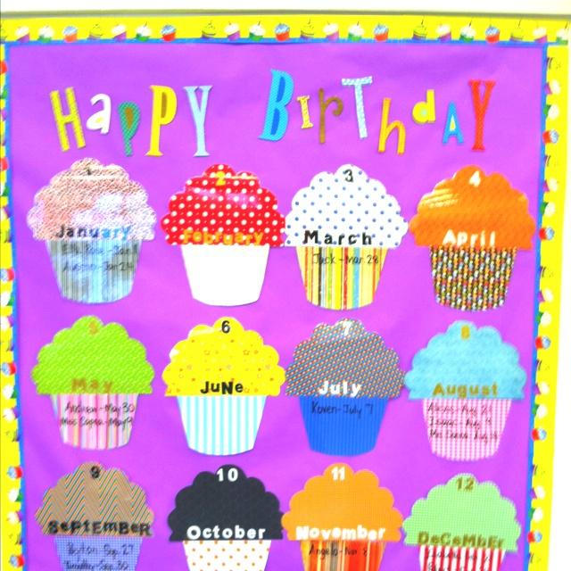 birthday birthday bulletin birthday wall birthday board birthday ...