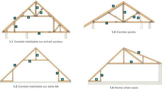 ferme de toit comble habitable sur entrait porteur toiture trusses charpente carpentry. Black Bedroom Furniture Sets. Home Design Ideas