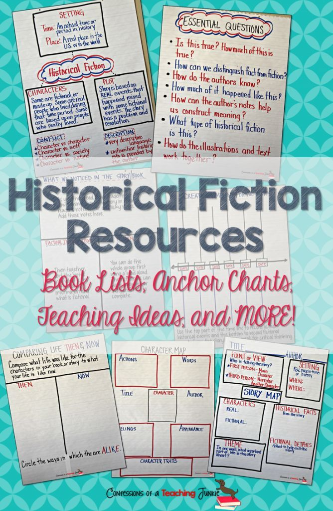 Popular Historical Fiction Books