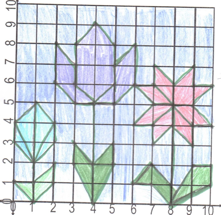 65 best Mystery Grid Drawing - Coordinate Drawing images on - cartesian graph paper