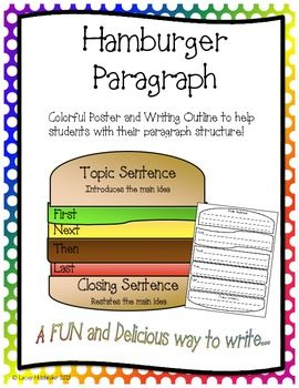 hamburger essay handout 2016-3-28  how to write a good paragraph: a step-by-step guide  writing well composed academic paragraphs can be tricky the following is.
