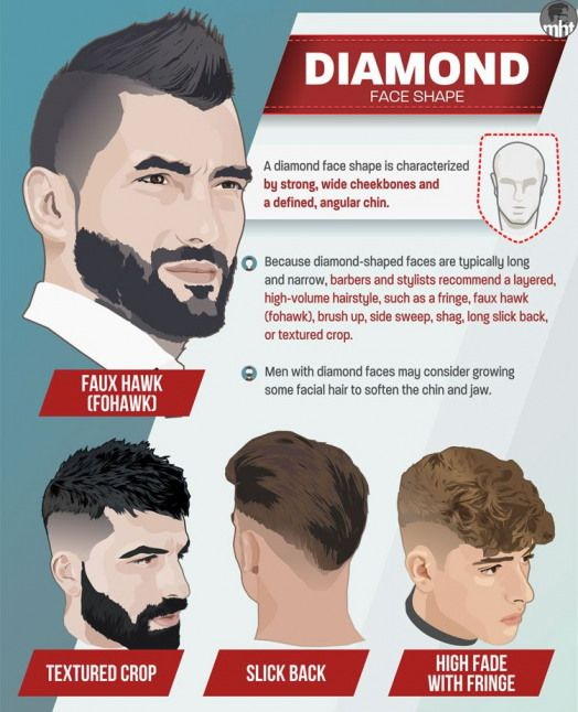 Hairstyles For Diamond Face Men - Fringe Faux Hawk Brush Up Side Sweep Shag Long Slick Back Textured Crop and Short Beard #uphairstyles #side #up #hai...
