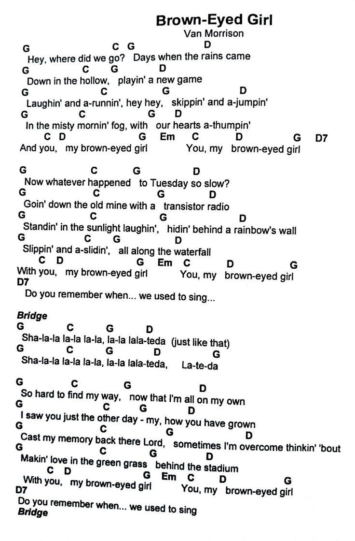 228 best ukelele images on pinterest guitar chord songs and craft uke tabs ukulele ears lyrics guitars songs music lyrics ear song lyrics hexwebz Gallery