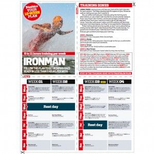78 best images about 70 3 maybe 140 6 on pinterest for Ironman plan