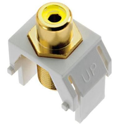 Composite Video RCA to F-Connector