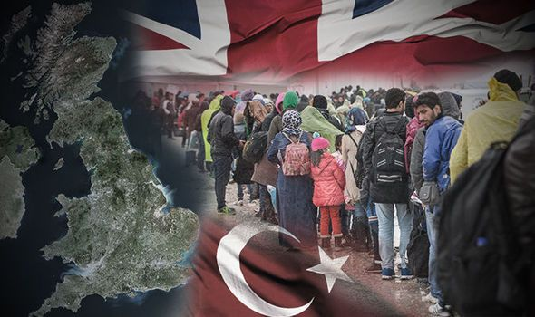 EXCLUSIVE POLL: 12 Million Turks say they'll come to the UK once EU deal is signed - Turkey EU Britain exclusive poll crime figures Turks