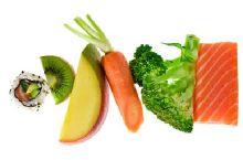 Quiz : L'équilibre alimentaire, mangez équilibré