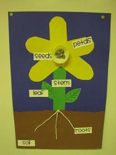 Keen On Kindergarten: Spring is here!