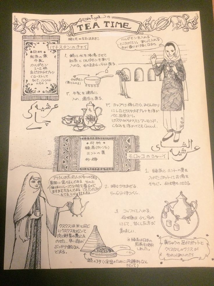 "Shaikh Sofianさんのツイート: ""母親が25年前に描いたチャイのレシピが凄い https://t.co/kJdXQkoBwf"""