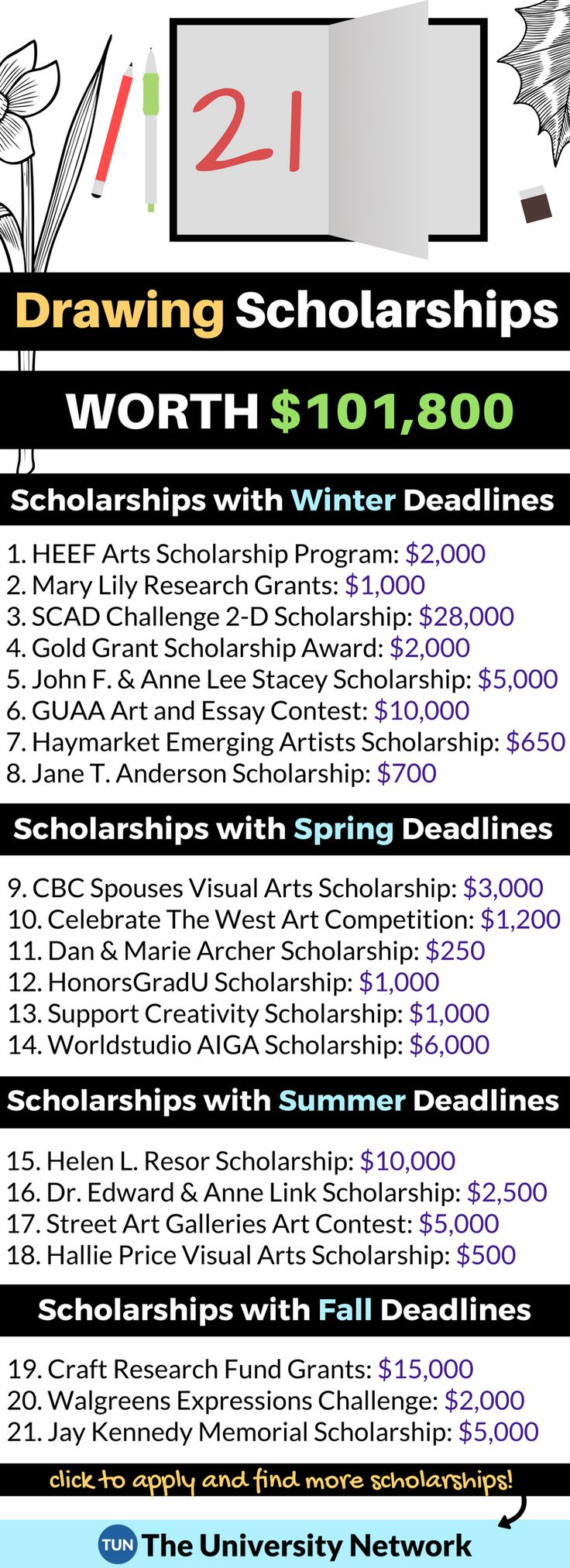 Here is a selection of Drawing Scholarships that are listed on TUN. #collegehelp