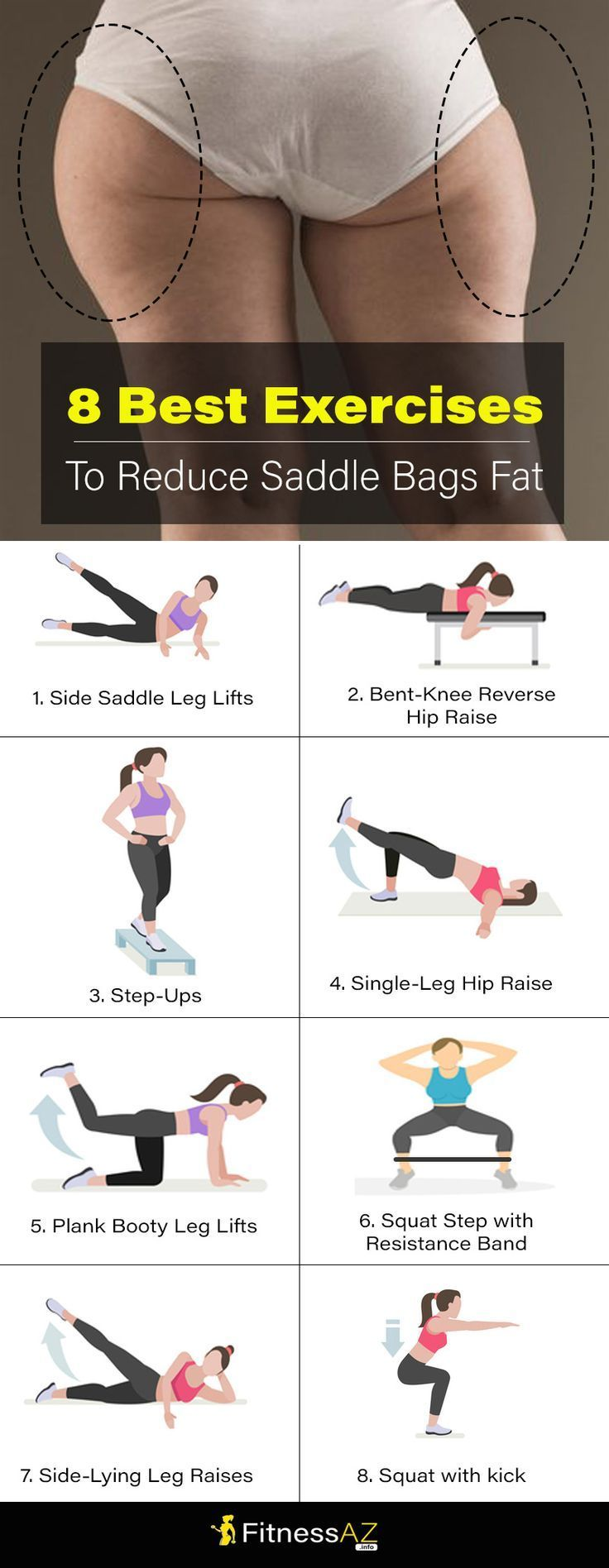 8 Best Exercises To Reduce Saddle Bags Fat #fat #r…