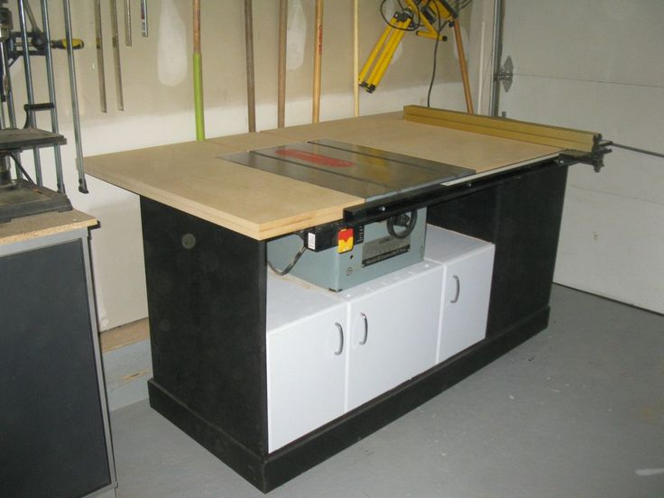 Table Saw base & cabinets Mike Szczys