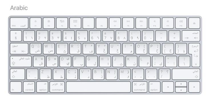 International keyboards layouts in 2017