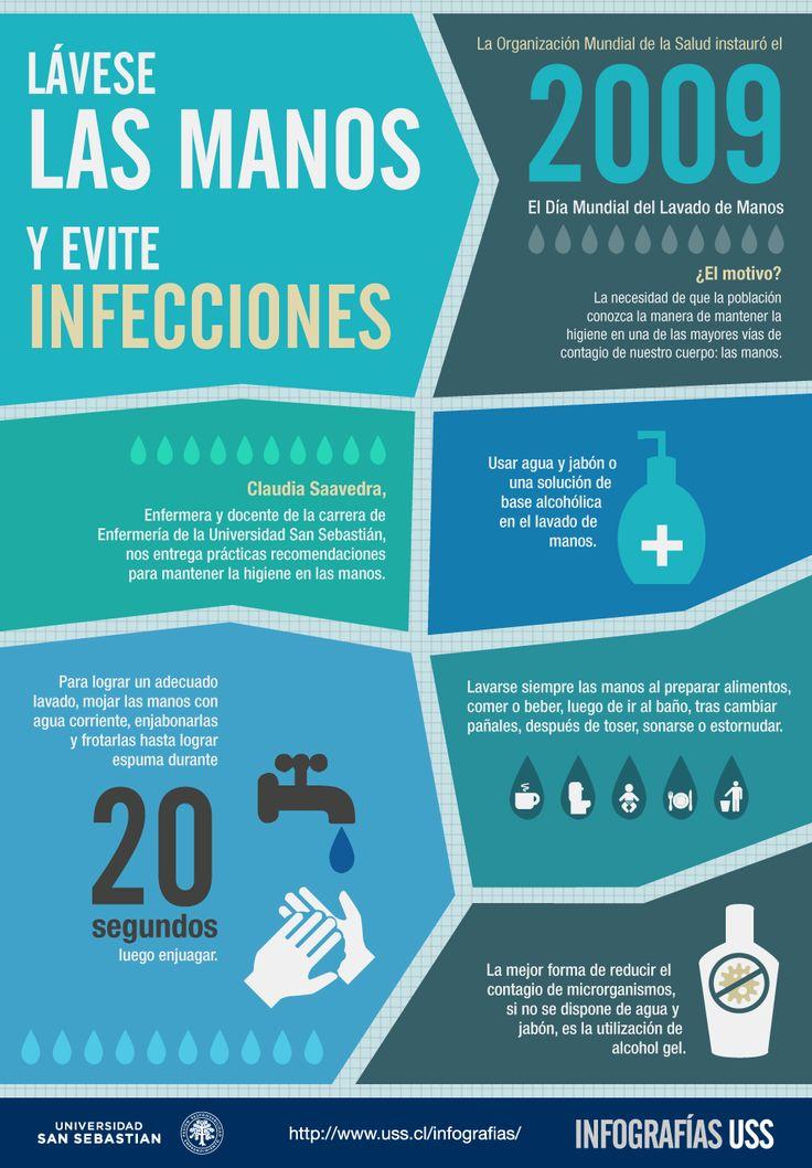 Consejos para un correcto lavado de manos
