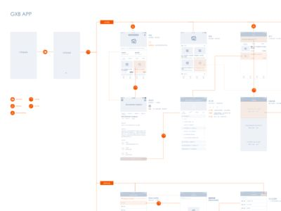 Best  Flow Chart Template Ideas On   Website Layout