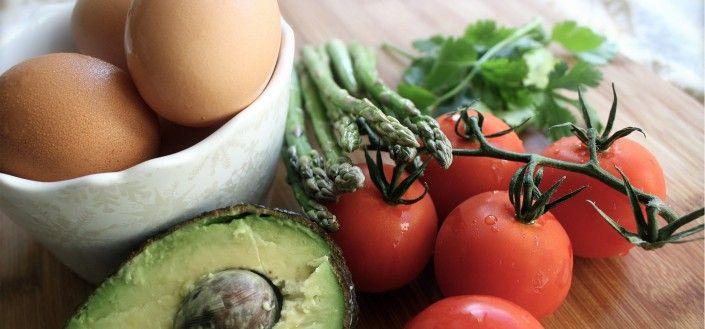 Der perfekte ketogene Tag – ketogener Ernährungsplan