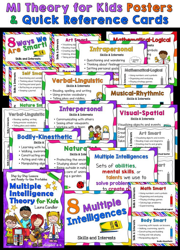 Multiple Intelligence Theory for Kids from Laura Candler - Check out these step-by-step lessons, printables, bulletin board posters, and quick reference cards!