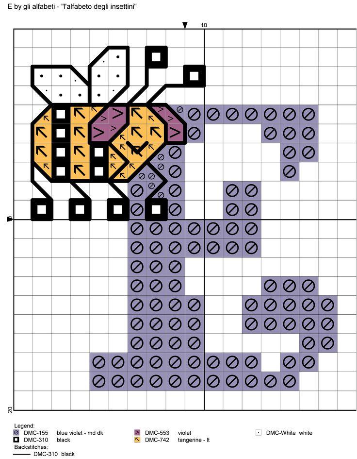 alfabeto degli insettini E