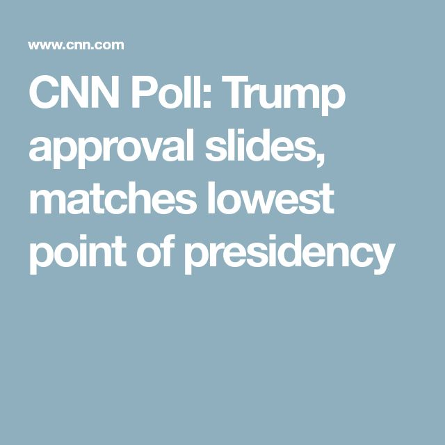 CNN Poll: Trump approval slides, matches lowest point of presidency