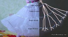 как сшить платье с пышной юбкой своими руками мастер класс: 25 тыс изображений найдено в Яндекс.Картинках
