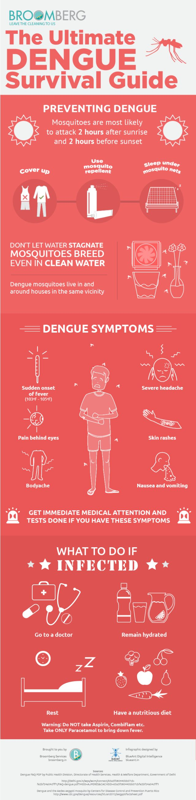 Three test positive for dengue in Jammu Hospitals on alert