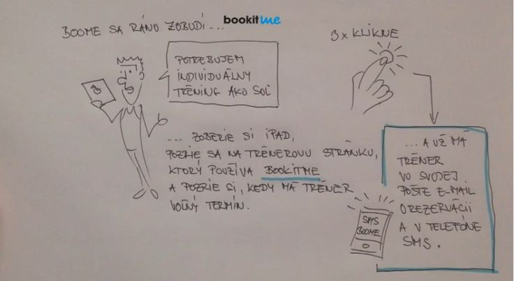 Snapshot from hand made video about bookitme for fitness studio and fitness trainers orginal video: http://youtu.be/6oUzizvBzEM