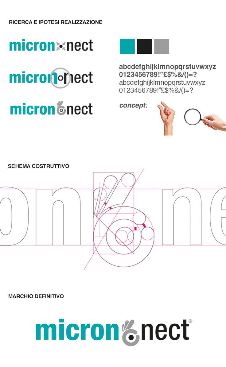Novità assoluta nel campo delle connessioni e dei giunti elettronici, per Micron_Nect è stato intrapreso un percorso creativo che ha visto lo studio del prodotto in modo da esaltarne, attraverso il marchio, le sue caratteristiche, legate principalmente alla facilità di utilizzo.