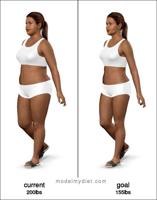 Non surgical weight loss treatments in bangalore