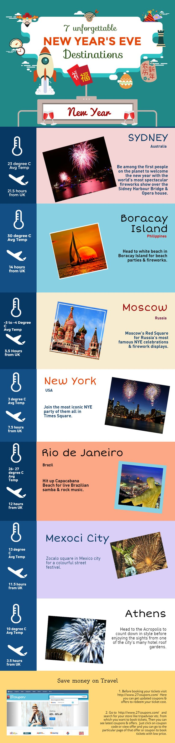 Here are top 7 destinations for new year.