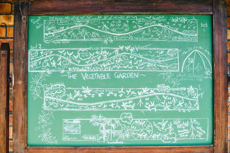 The Kitchen Garden at #circa1876 #peppersconvent #huntervalley #farmtofork #farming #organic