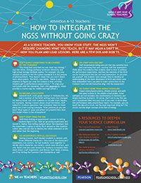 Pearson-Science_NGSS_MiniPoster_MiddleSchool-FINAL_mini