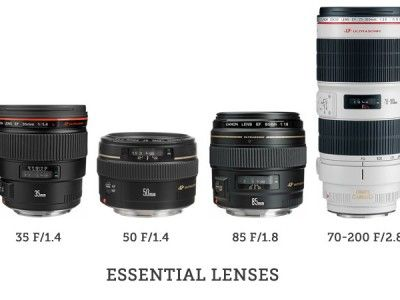 The Photographer's Wedding ceremony Day Gear Equipment and finest lenses for pictures